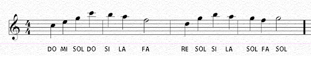 Melodía en Do Mayor aguda