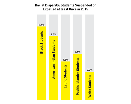 Aclu Wa Lawsuit Seeks To Stop Students Who Require Special >> Voice Discipline Rules Change But Will It Matter