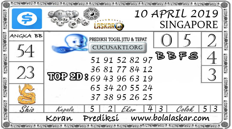 Prediksi Togel SINGAPORE LASKAR4D 10  APRIL 2019