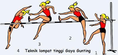 Lompat Tinggi Gaya Gunting