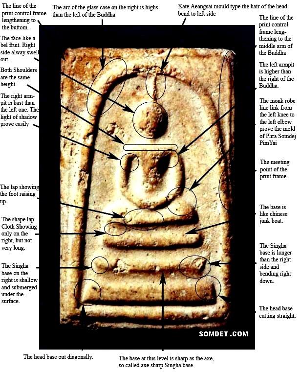 Phra Somdet Pim Yai