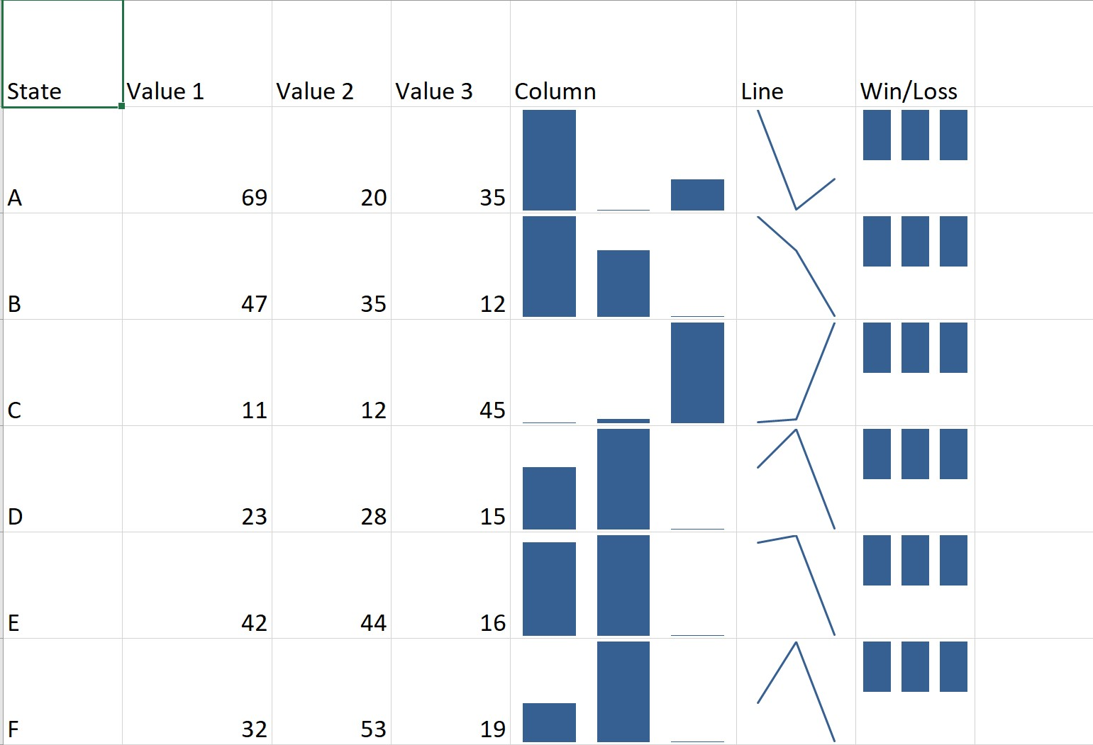 hodentekhelp  what are the differences for sparklines in