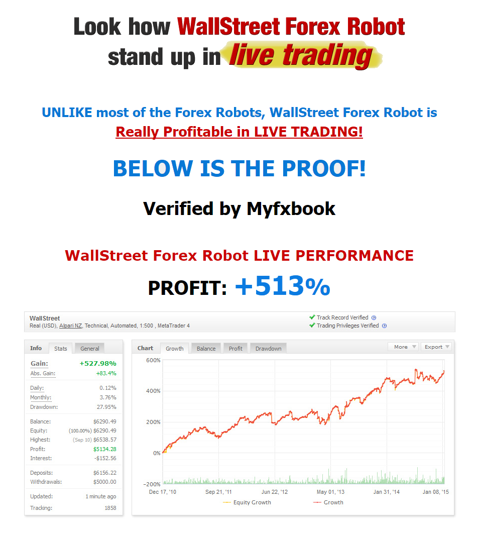 Forex official website