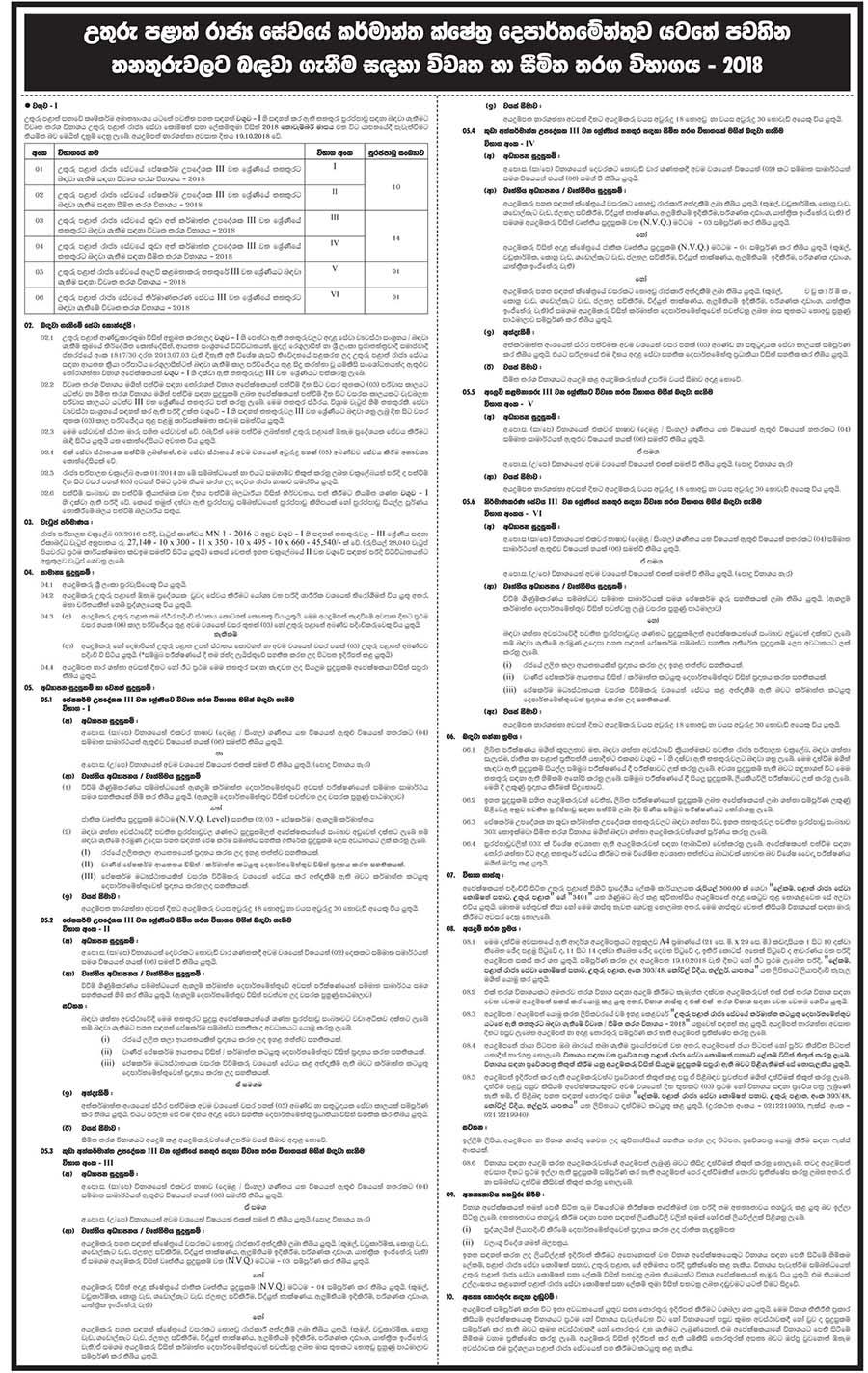 Vacancies at Provincial Public Service Commission - Northern Provincial Council