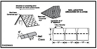 Know about the Architectural Grade Asphalt Shingles
