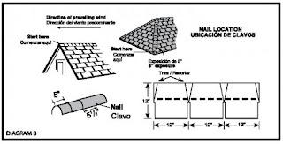 architectural shingles vs composition shingles