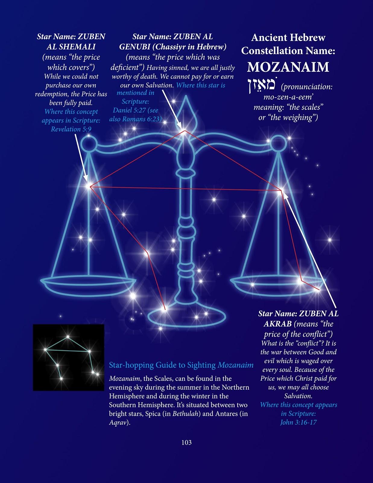 Primary Constellation #2