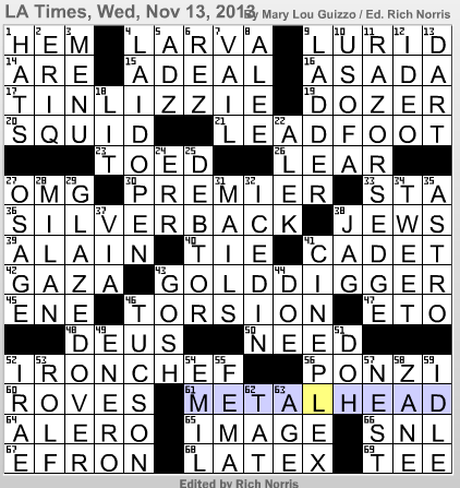 Mature male gorilla crossword clue