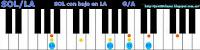 acordes de piano teclado