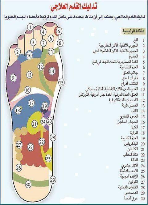 كتاب الجسم الأثيري pdf