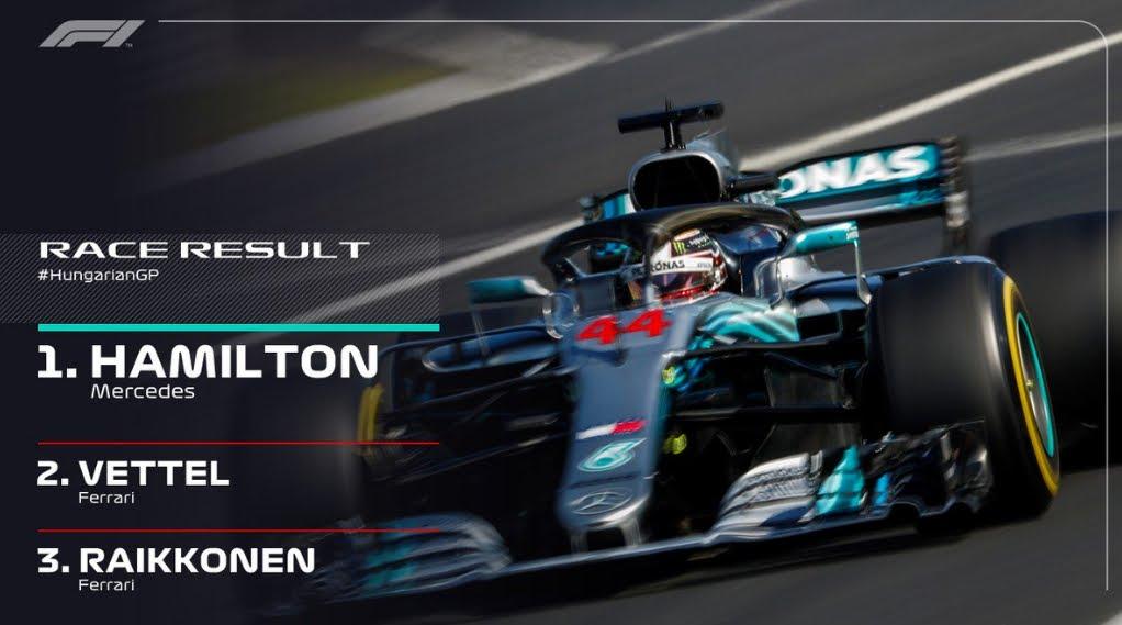 Formula 1: Hamilton trionfa in Ungheria, Vettel e Kimi sul podio, info replica streaming.