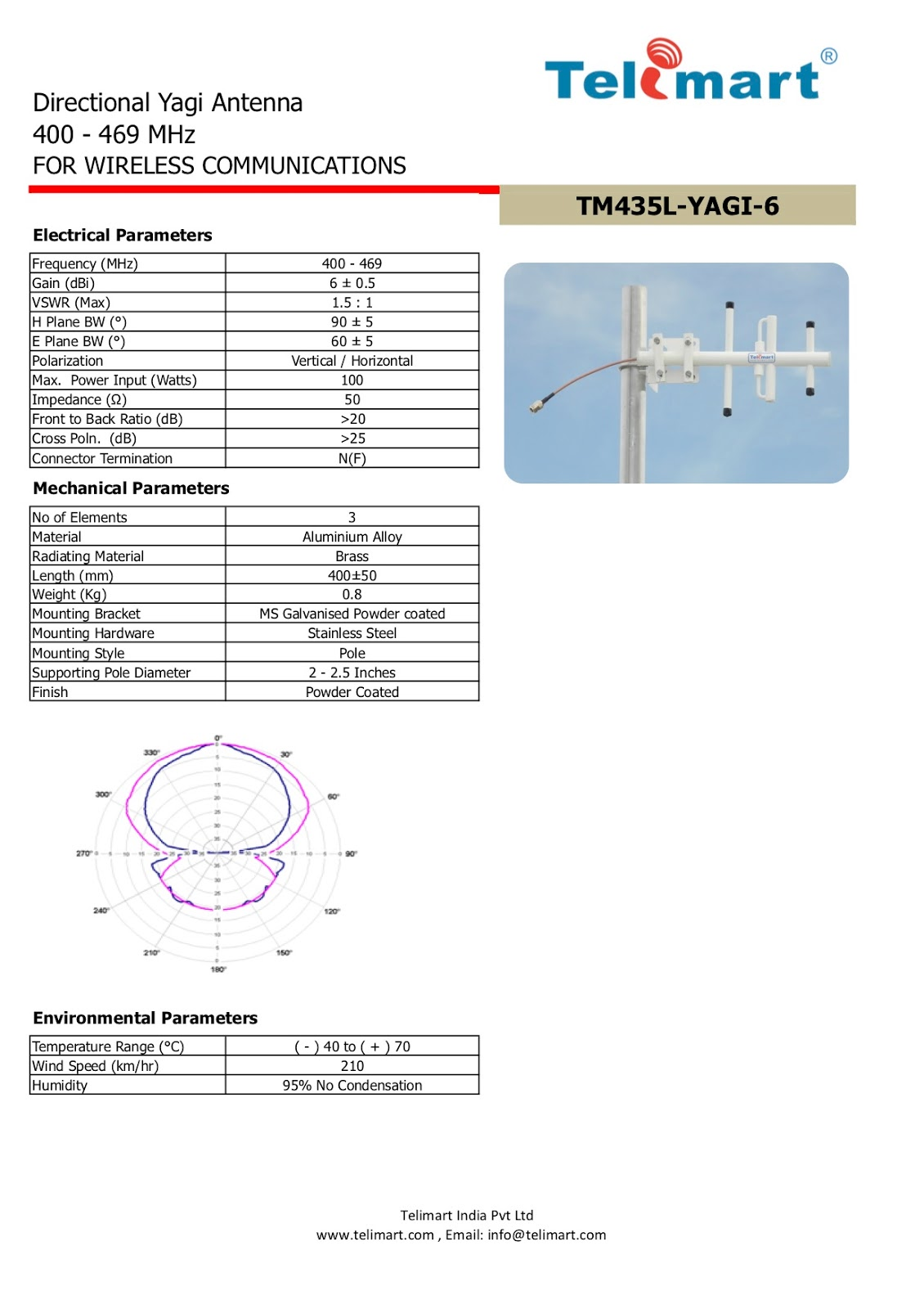 Telimart India Pvt  Ltd  : Telimart UHF Yagi Antennas for