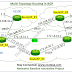 BGP Support for Multi-Topology Routing