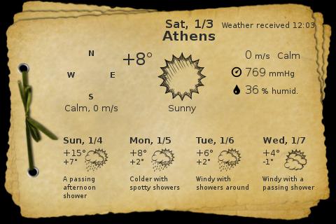 Gis Weather o καιρός στο desktop σας