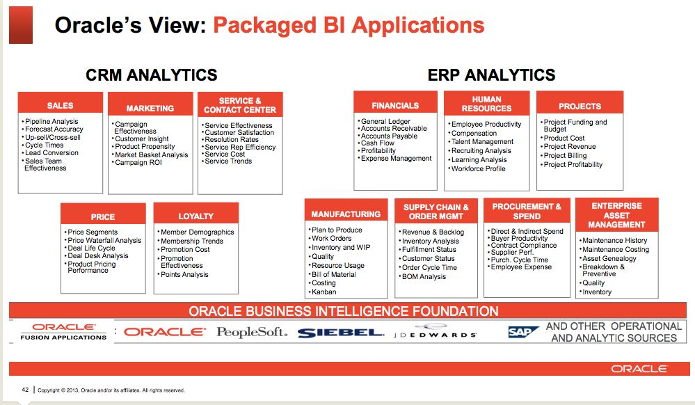 From the fences: Oracle AR Meeting Takeaways | Enterprise Software