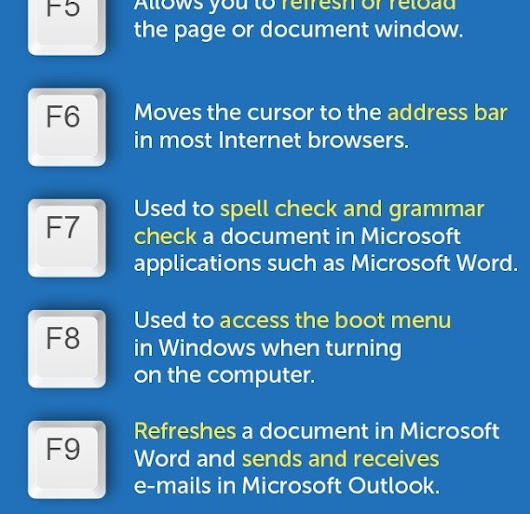 The time saving applications of function keys F1 - F12