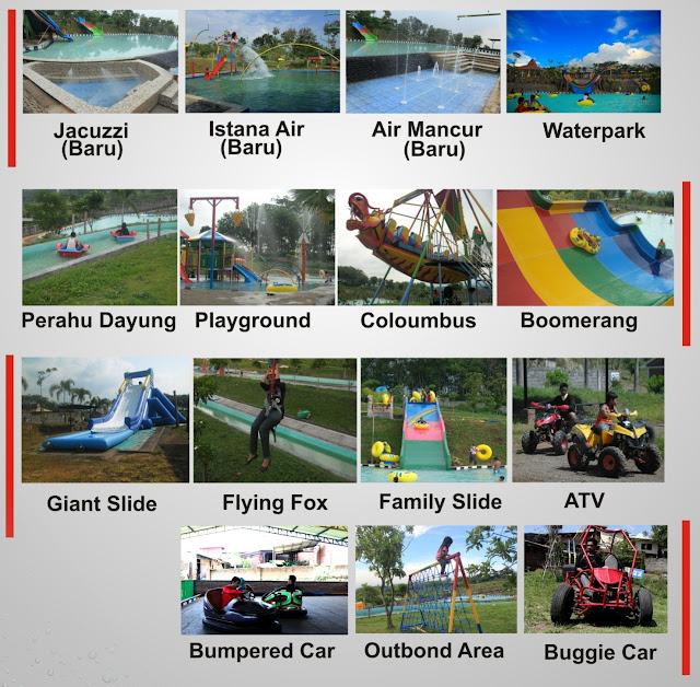 Wahana  dan fasilitas Joglo Park Pacet Mojokerto
