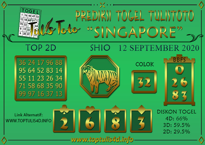 Prediksi Togel SINGAPORE TULISTOTO 12 SEPTEMBER 2020
