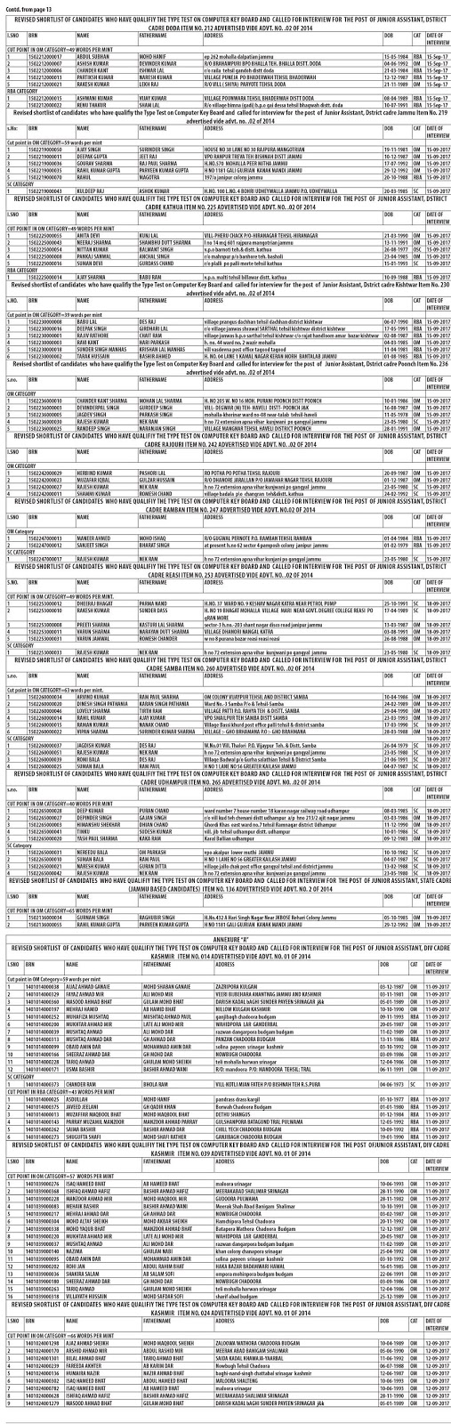 JKSSB Revised Shortlist for Junior Assistant Post (Sate Cadre/Divisional Cadre/District Cadre)
