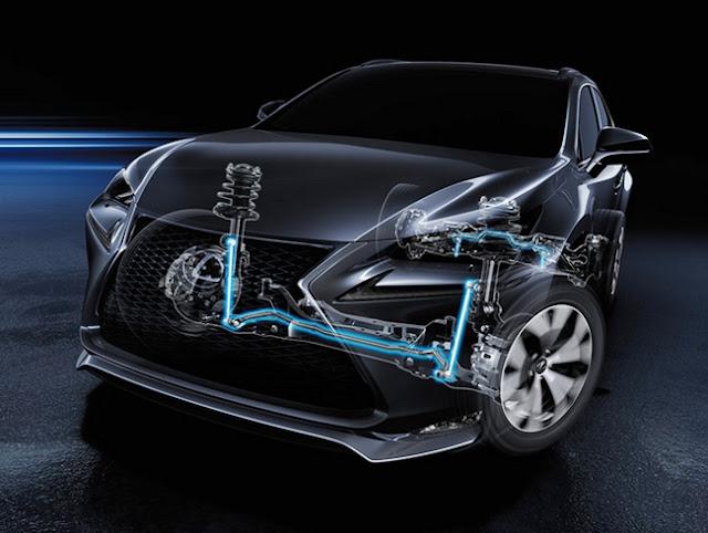 2017 Lexus NX Review