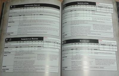 Sisters of Battle Leaks - Faeit 212: Warhammer 40k News and