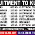 RECRUITMENT TO KUWAIT: MEW SUBIYA POWER STATION PROJECT