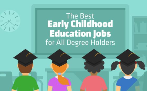 Early Childhood Education Degree Online - 2018 (3 Easy Ways)