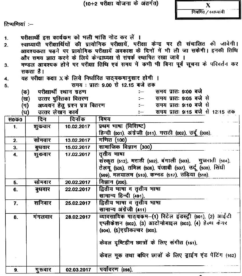 CGBSE 10th Class Examination Time Table 2017