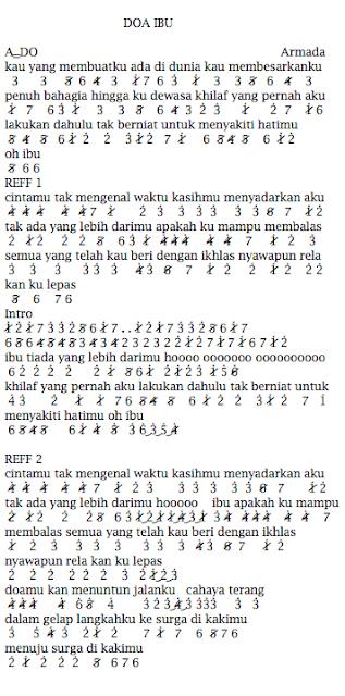 Chord (Kunci) Gitar dan Lirik Lagu 'Ibu' yang Dipopulerkan