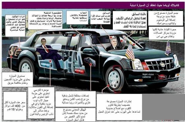 حقائق لا تعرفها عن سيارة الرئيس الأمريكي شاهد  أسرار سيارة الرئيس الأمريكي باراك أوباما العجيبة