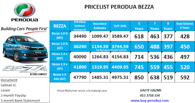 Promosi Perodua Bezza Bulan September 2018