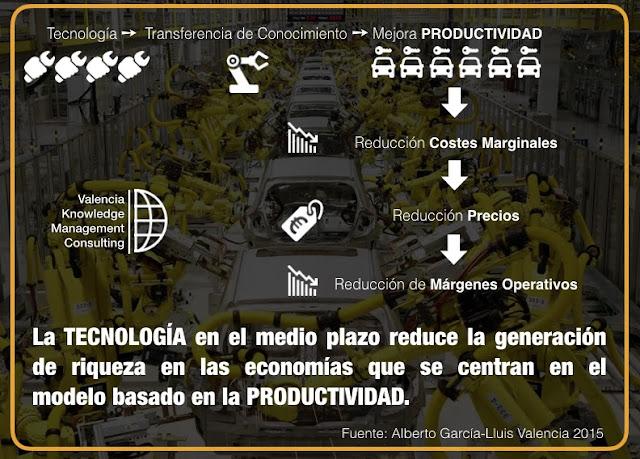 proceso_productivo