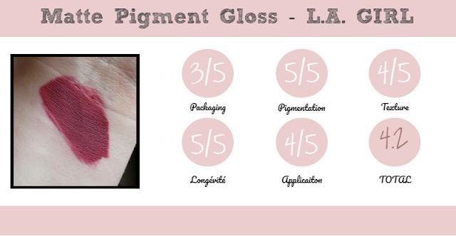 Matte Pigment Gloss L.A. GIRL