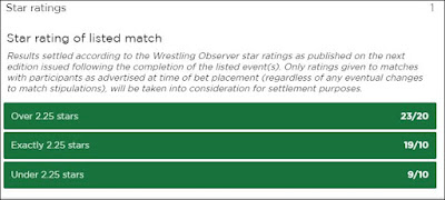 Observer Star Ratings Betting For Nia Jax .vs. Ronda Rousey at Money in the Bank 2018