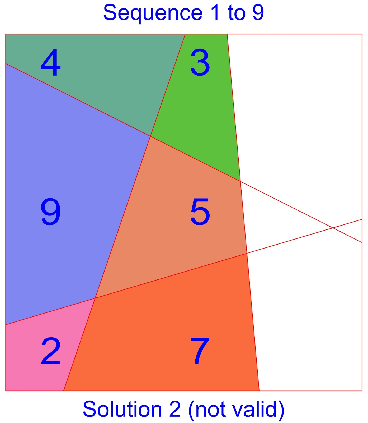 Sequence Of Triangular Number Using The Sum Of Natural Numbers
