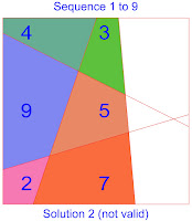 Order 3 area magic square solution 2 sequence 1 to 9