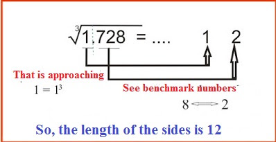 6th Grade Math : How to Calculate Square Root 3 easily