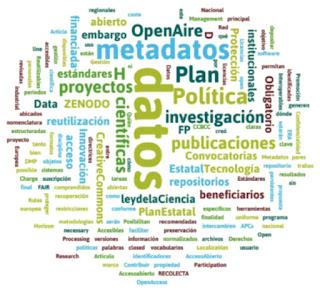Gestión de Publicaciones y Datos de investigación en Acceso Abierto