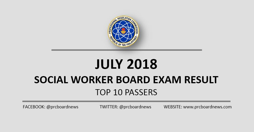 PRC RESULT: July 2018 Social Worker board exam top 10