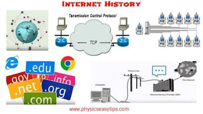 what is internet,Internet history,Internet example,history of internet,vint cerf
