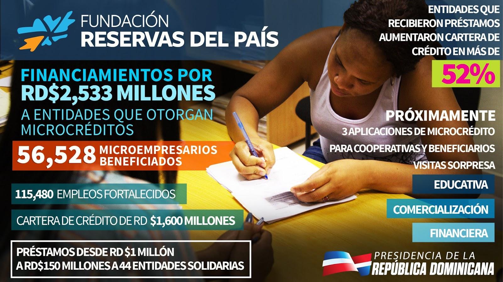 Fundación Reservas del País. Infografía