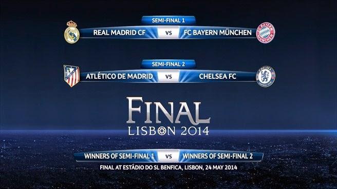 Hasil Undian Semi Final Liga Champions Eropa 2013/2014