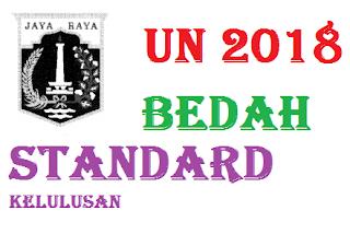 BEDAH SKL UN JAKARTA 2018