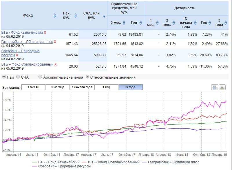 trumpalaikio investavimo kriptovaliut nauda facebook atlikėjo akcijų pasirinkimo sandoriai
