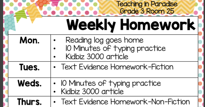 The importance of giving homework to improve the learning and understanding of students