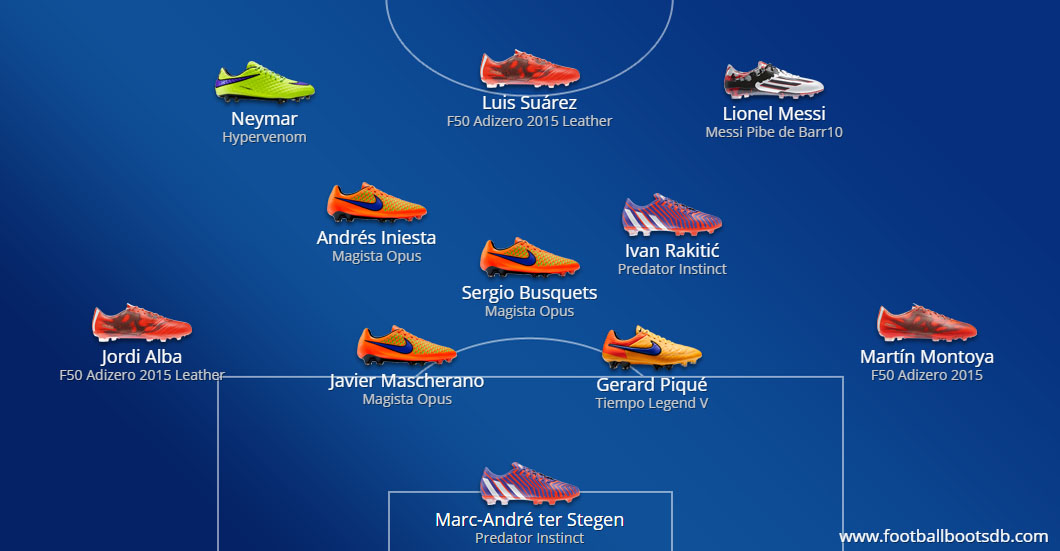 Paris Saint-Germain v FC Barcelona - Champions League Boot ...