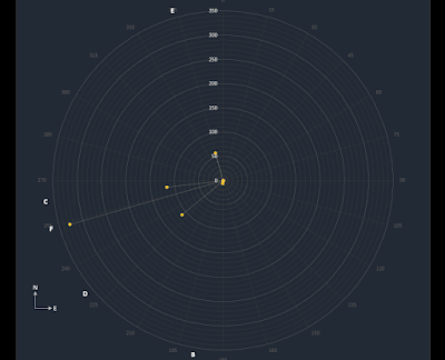 plot of HD 38 A or STT 547