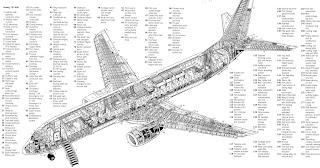 แฟนพันธ์แท้ มาดู สะสมและศึกษารูปและรายละเอียดเครื่องบินโบอิ้งแบบต่างๆ