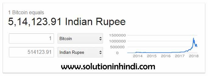 what is cryptocurrency mining in hindi