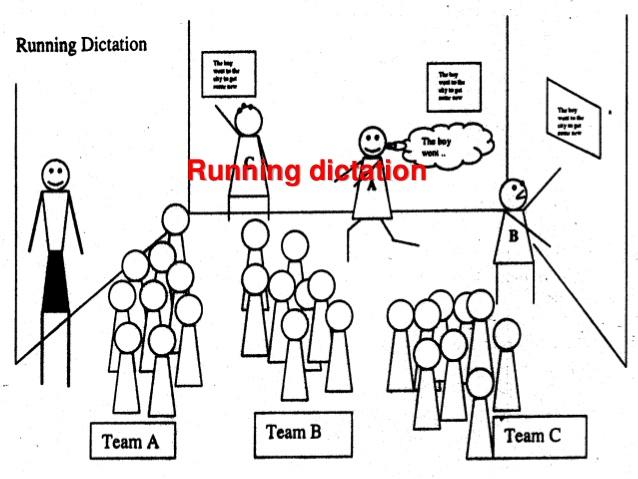 DICTATIONS CAN BE FUN|TEACHER'S BOOK